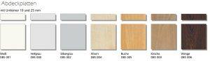 Abdeckplatten Dekor